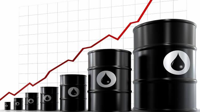 Bitumen price chart - Asiagilsonite